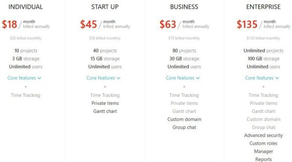 ProofHub Pricing Table